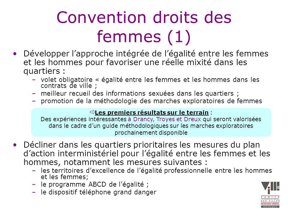 Convention droits des femmes (1)