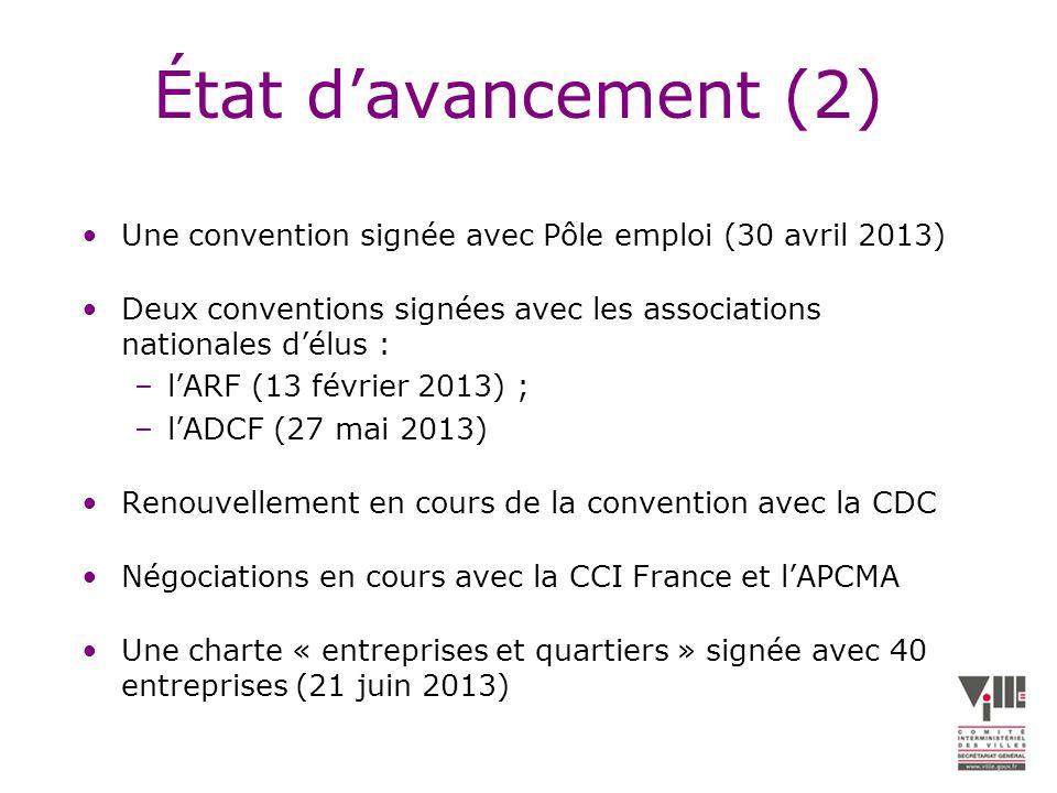 État d'avancement (2) Une convention signée avec Pôle emploi (30 avril 2013) Deux conventions signées avec les associations nationales d'élus :