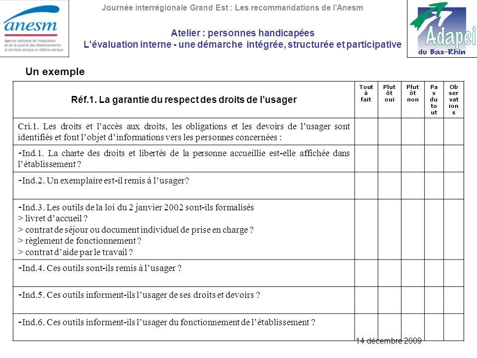 Réf.1. La garantie du respect des droits de l'usager