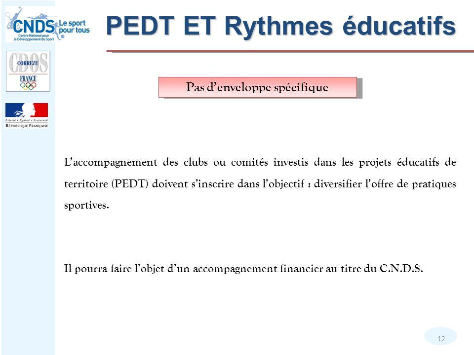 PEDT ET Rythmes éducatifs Pas d'enveloppe spécifique