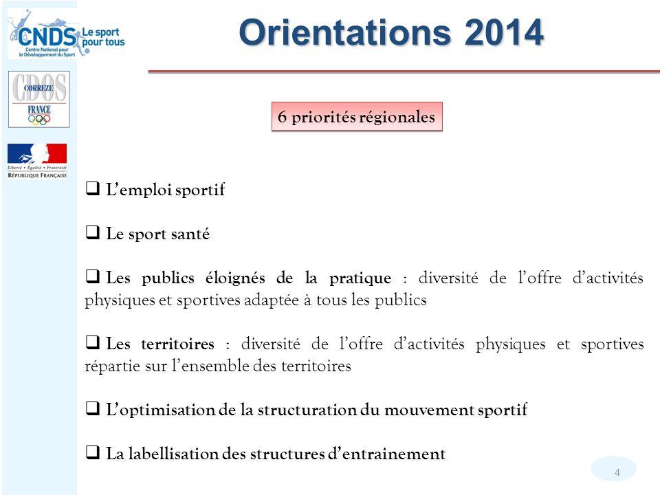 Orientations 2014 6 priorités régionales L'emploi sportif