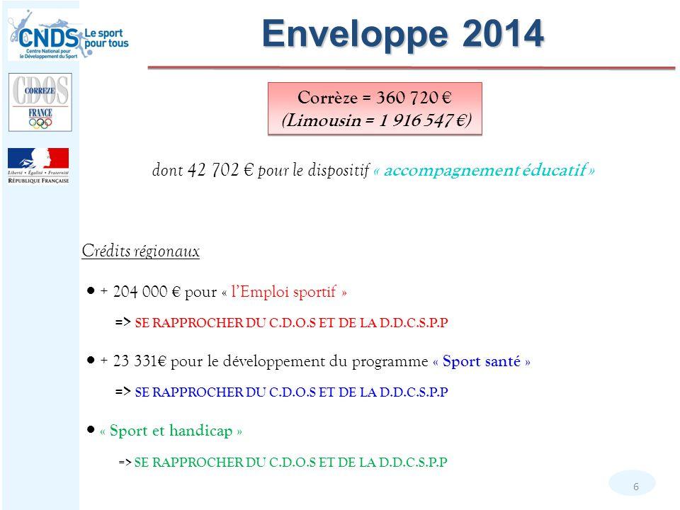 Enveloppe 2014 Corrèze = 360 720 € (Limousin = 1 916 547 €)