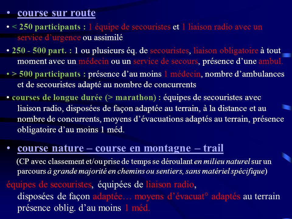course nature – course en montagne – trail