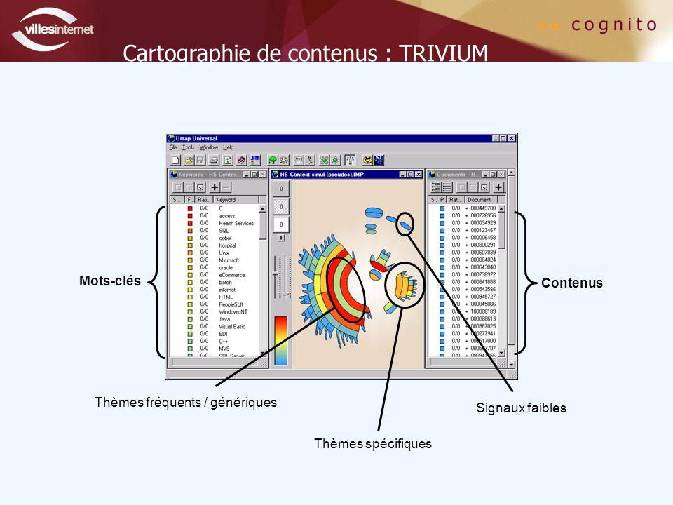 Cartographie de contenus : TRIVIUM
