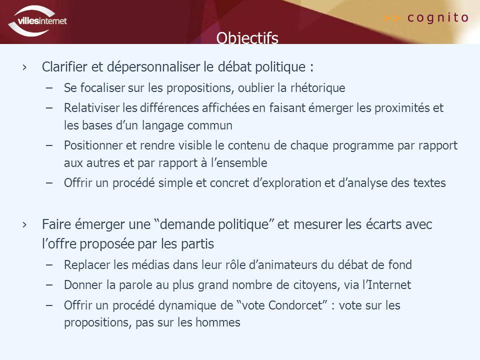 Objectifs Clarifier et dépersonnaliser le débat politique :
