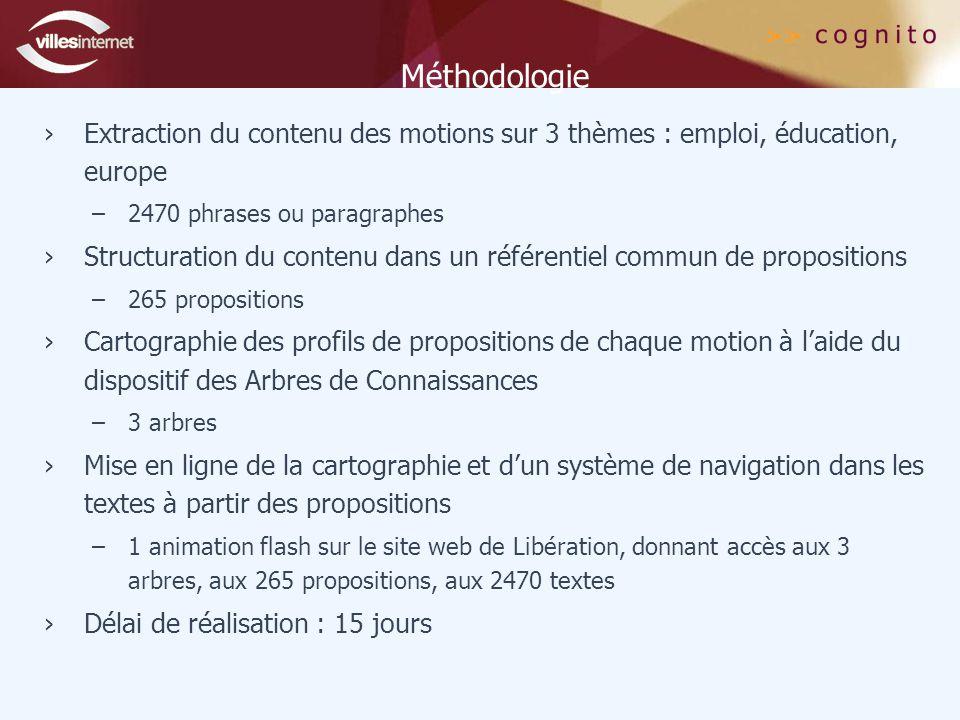Méthodologie Extraction du contenu des motions sur 3 thèmes : emploi, éducation, europe. 2470 phrases ou paragraphes.