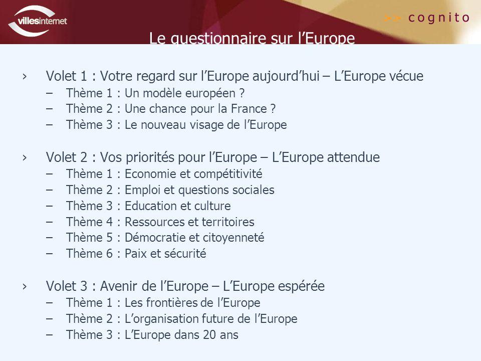 Le questionnaire sur l'Europe