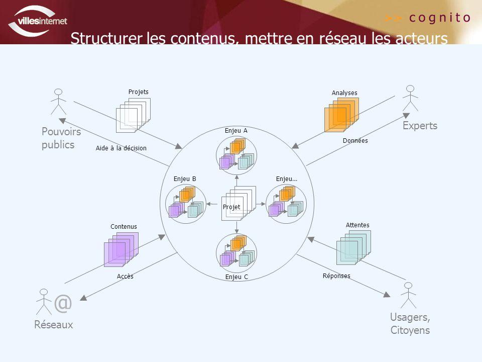 Structurer les contenus, mettre en réseau les acteurs