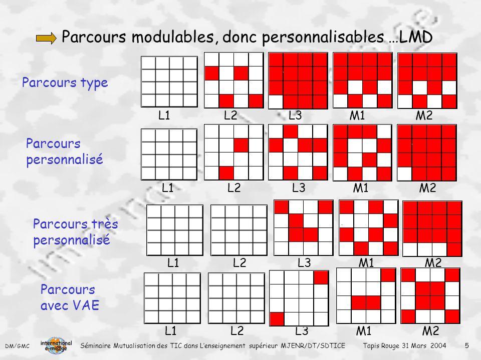 Parcours modulables, donc personnalisables …LMD