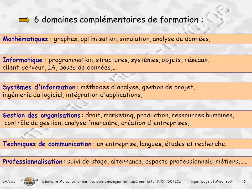6 domaines complémentaires de formation :