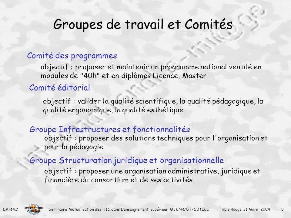 Groupes de travail et Comités