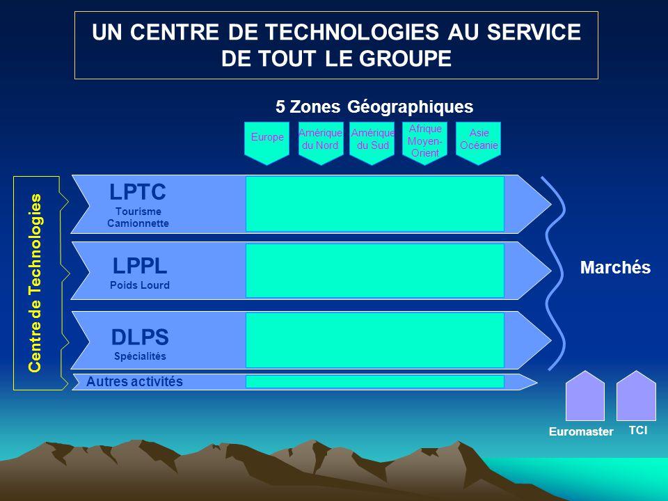 UN CENTRE DE TECHNOLOGIES AU SERVICE DE TOUT LE GROUPE