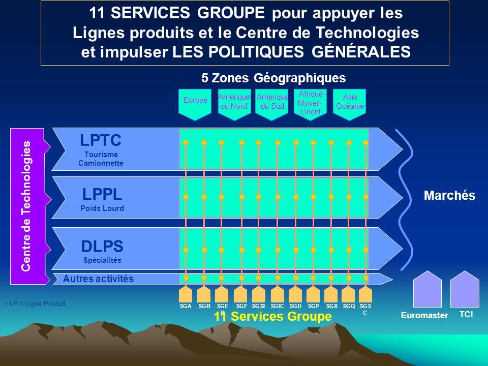 LPTC Tourisme Camionnette Centre de Technologies