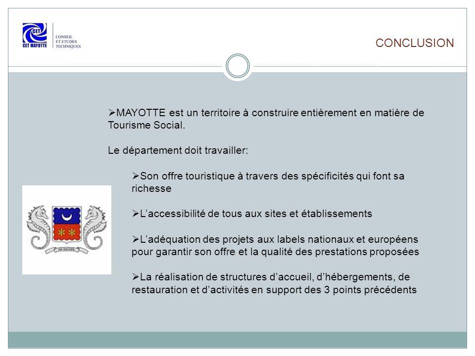 CONCLUSION MAYOTTE est un territoire à construire entièrement en matière de Tourisme Social. Le département doit travailler: