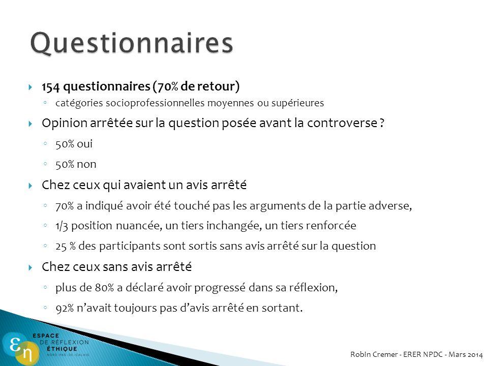 Questionnaires 154 questionnaires (70% de retour)
