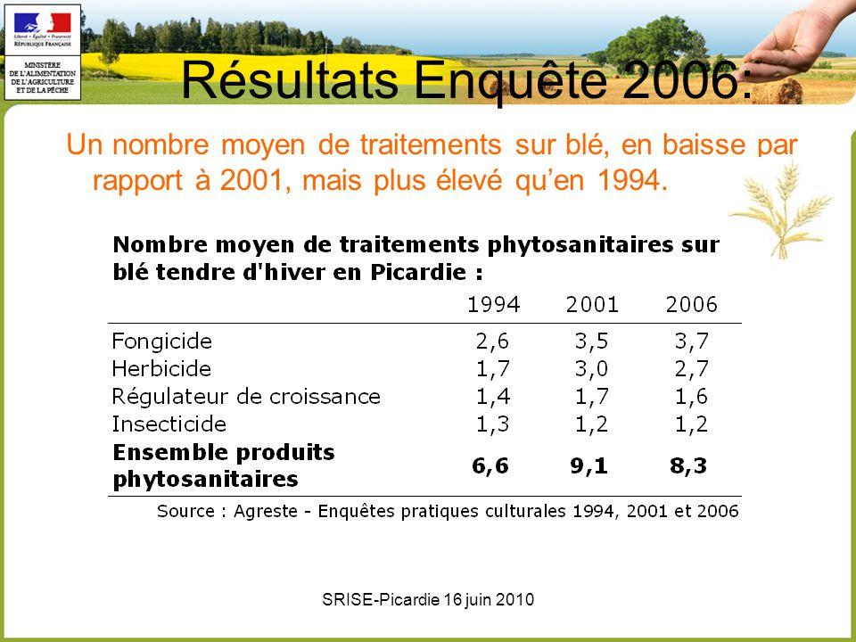 Résultats Enquête 2006: Un nombre moyen de traitements sur blé, en baisse par rapport à 2001, mais plus élevé qu'en 1994.