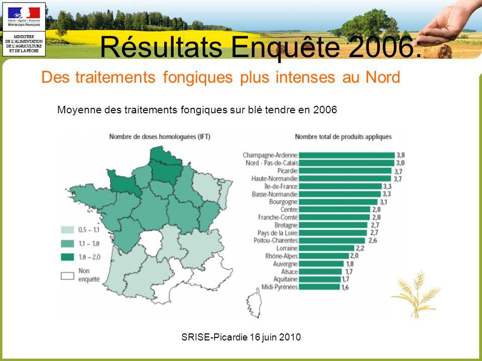 Résultats Enquête 2006: Des traitements fongiques plus intenses au Nord. Moyenne des traitements fongiques sur blé tendre en 2006.