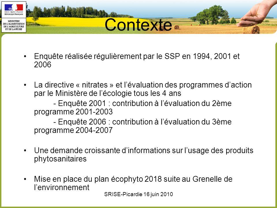 Contexte Enquête réalisée régulièrement par le SSP en 1994, 2001 et 2006.
