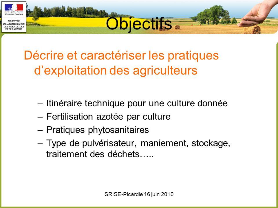 Objectifs Décrire et caractériser les pratiques d'exploitation des agriculteurs. Itinéraire technique pour une culture donnée.