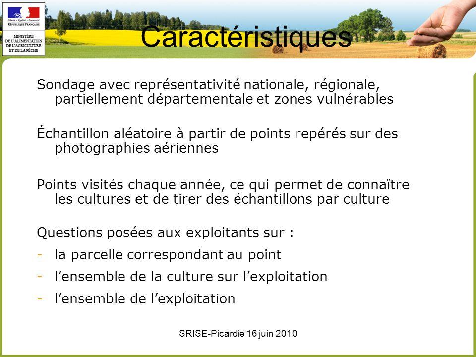 Caractéristiques Sondage avec représentativité nationale, régionale, partiellement départementale et zones vulnérables.