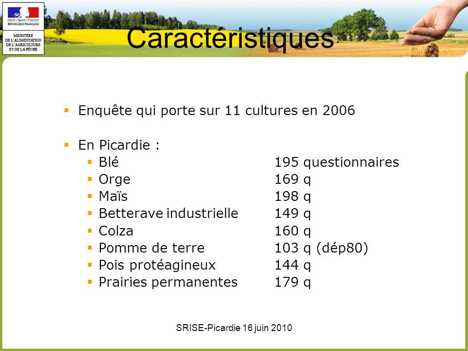 Caractéristiques Enquête qui porte sur 11 cultures en 2006