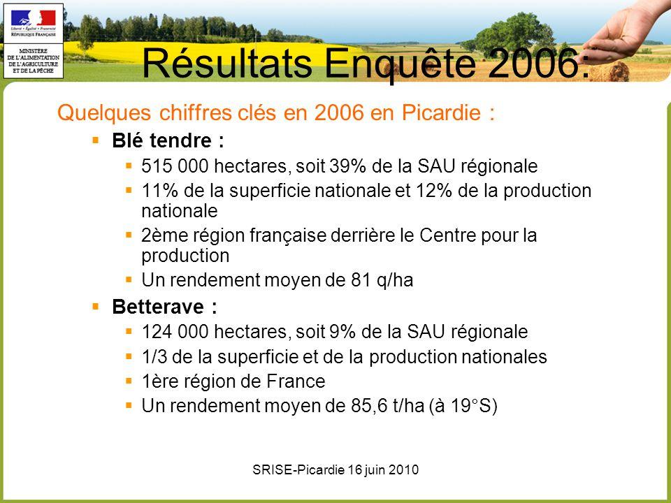 Résultats Enquête 2006: Quelques chiffres clés en 2006 en Picardie :
