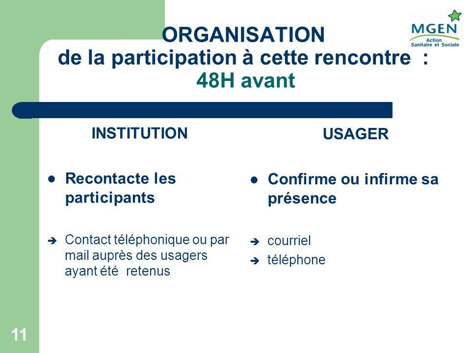 ORGANISATION de la participation à cette rencontre : 48H avant
