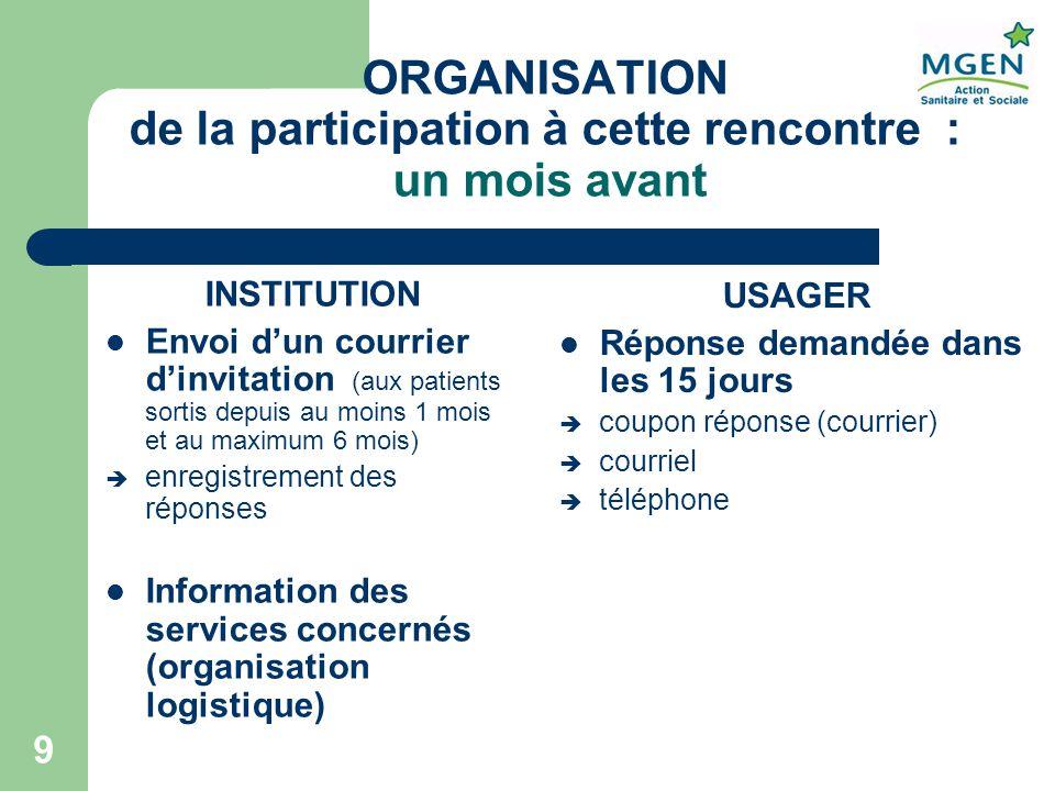 ORGANISATION de la participation à cette rencontre : un mois avant