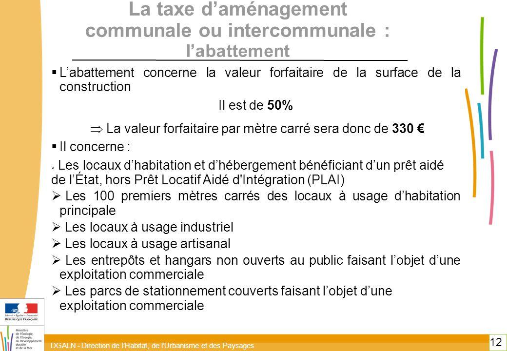 La taxe d'aménagement communale ou intercommunale : l'abattement
