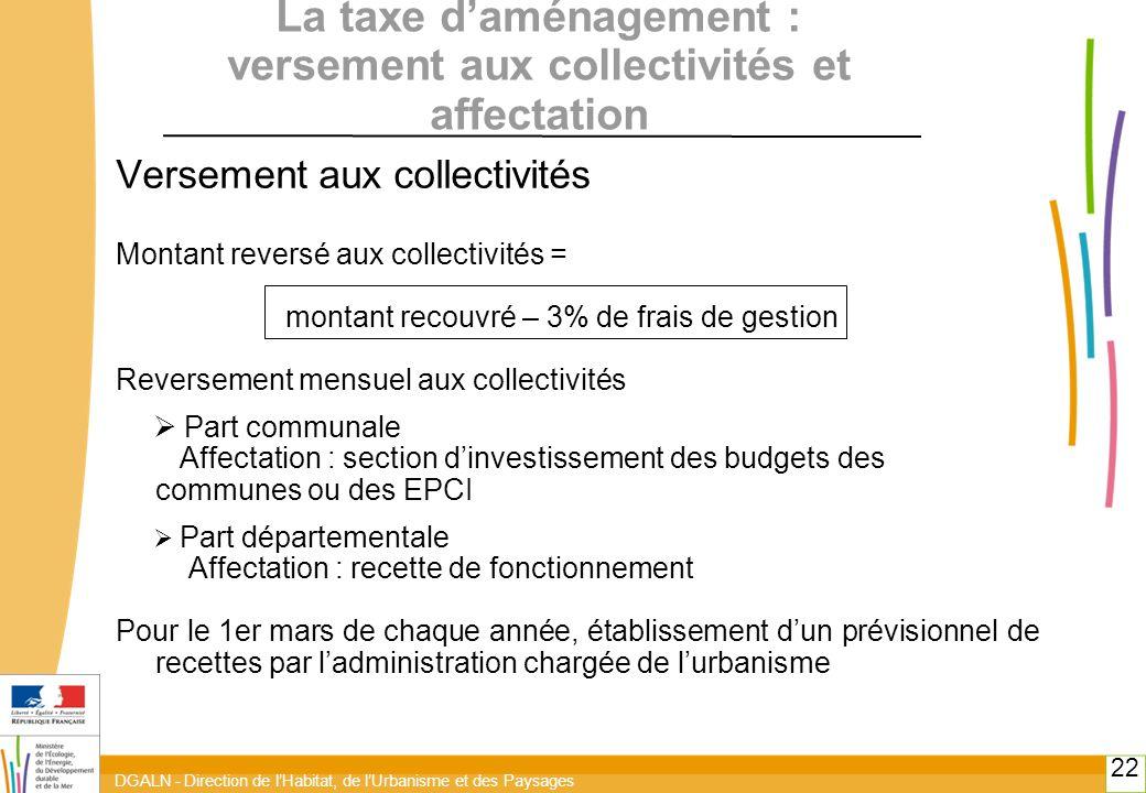 La taxe d'aménagement : versement aux collectivités et affectation