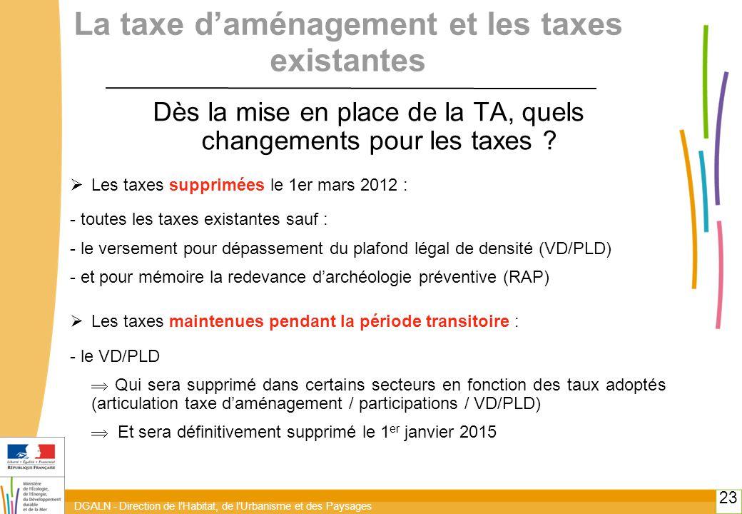 La taxe d'aménagement et les taxes existantes