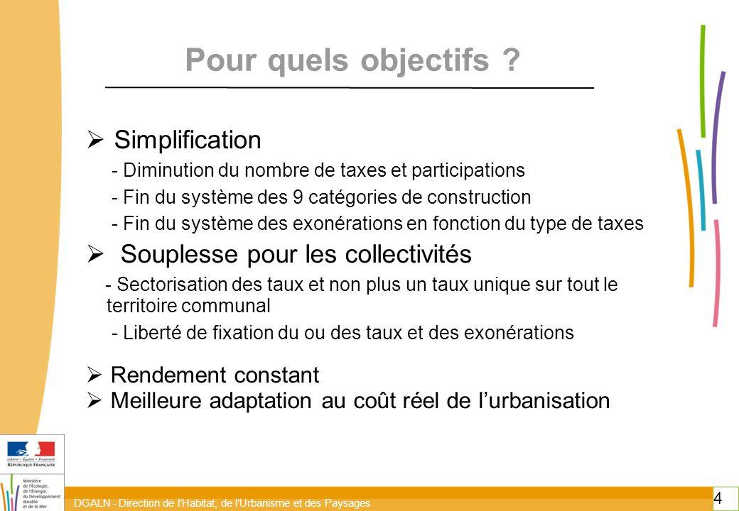 Pour quels objectifs Simplification Souplesse pour les collectivités