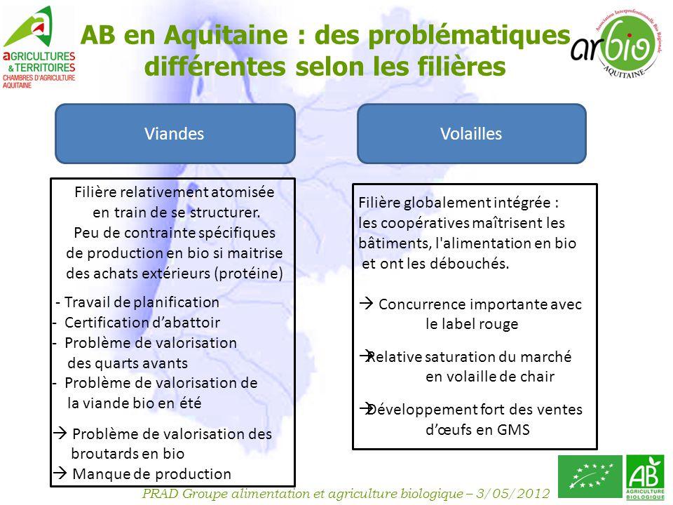 AB en Aquitaine : des problématiques différentes selon les filières