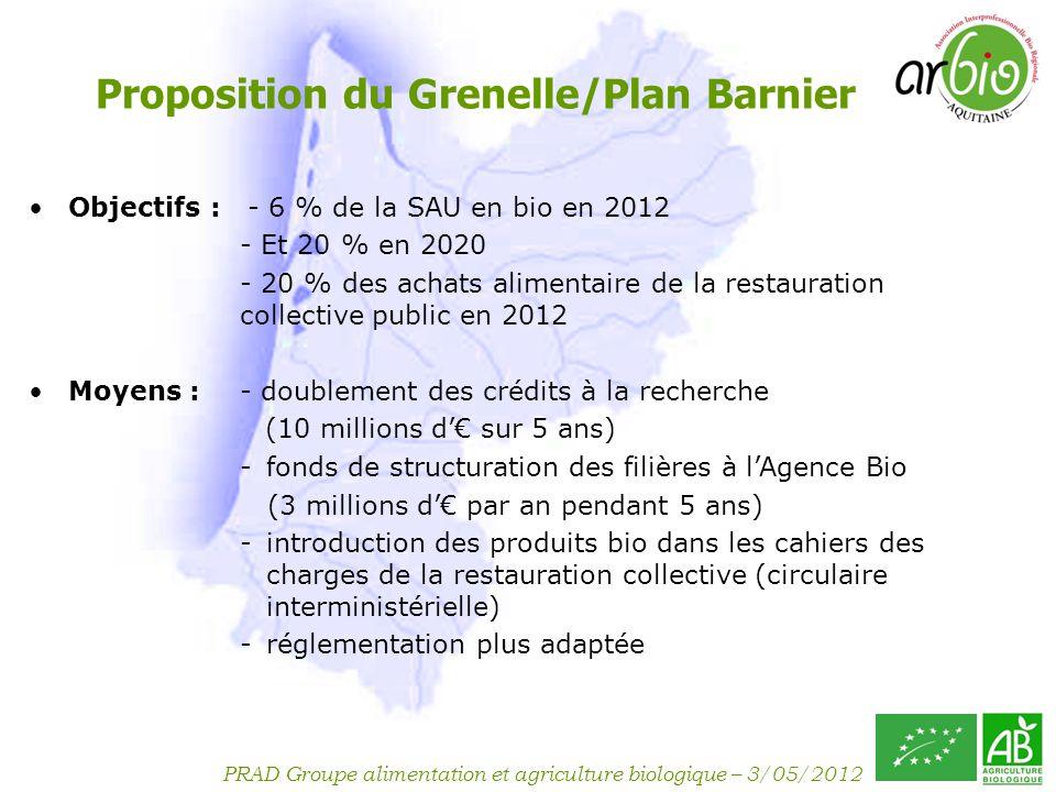 Proposition du Grenelle/Plan Barnier