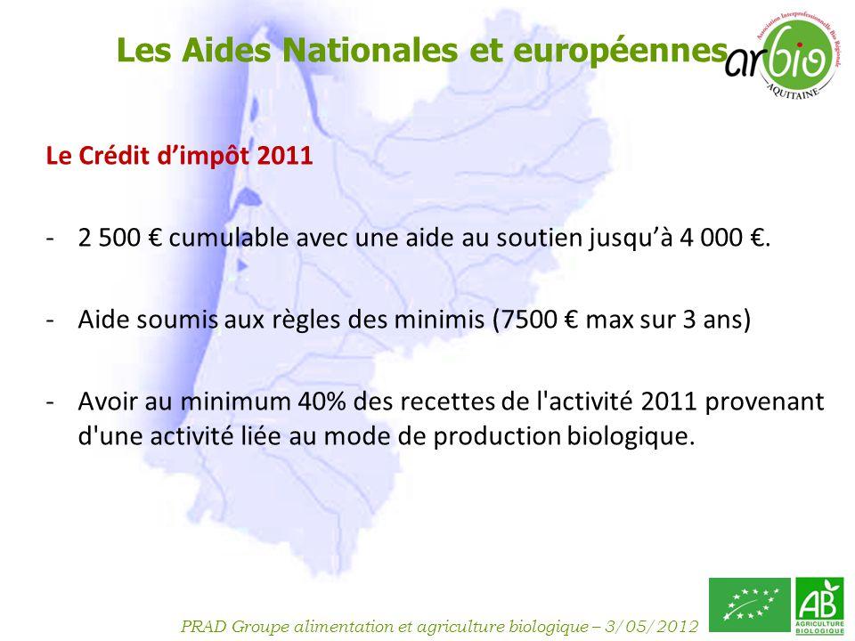 Les Aides Nationales et européennes