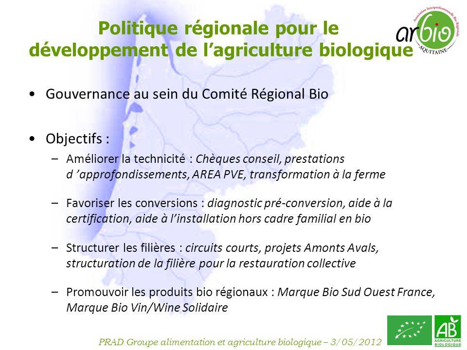 Politique régionale pour le développement de l'agriculture biologique