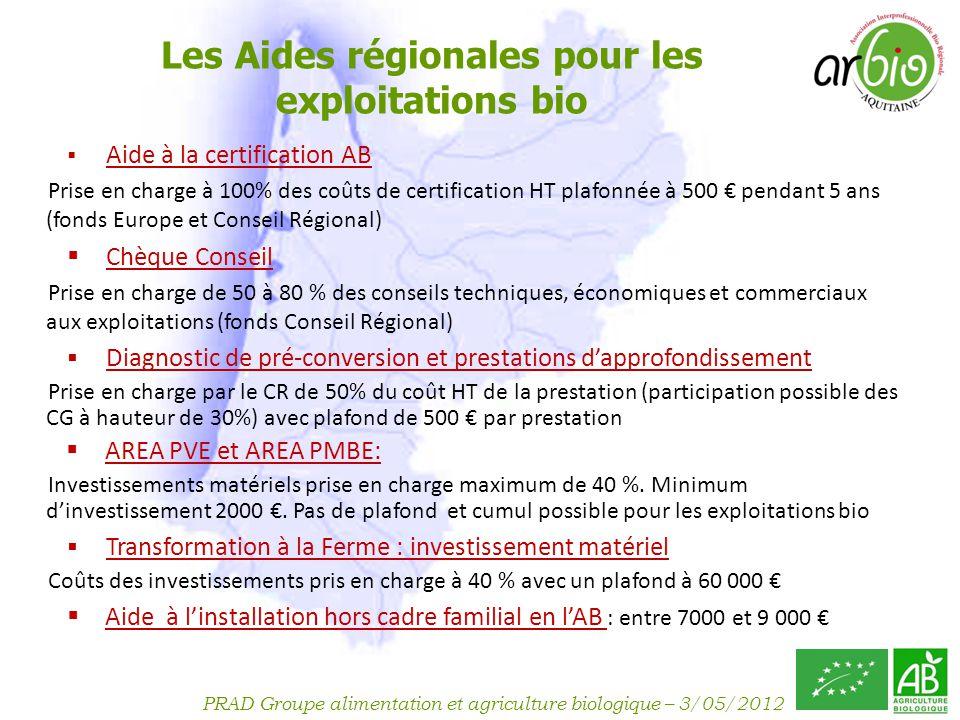 Les Aides régionales pour les exploitations bio