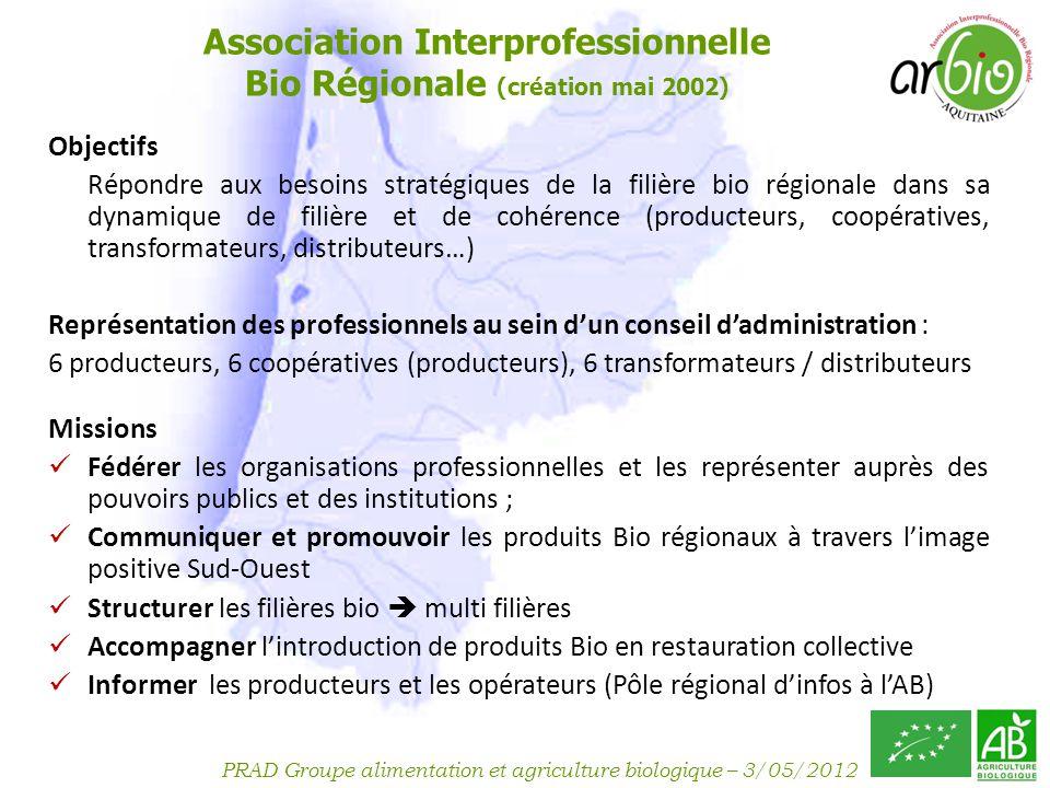 Association Interprofessionnelle Bio Régionale (création mai 2002)