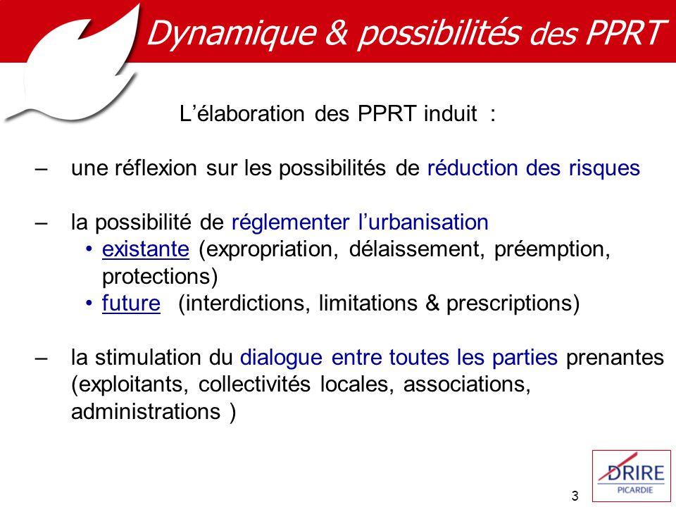 Dynamique & possibilités des PPRT