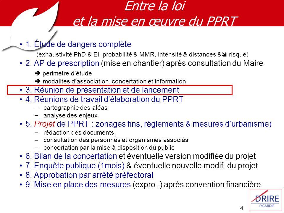 Entre la loi et la mise en œuvre du PPRT