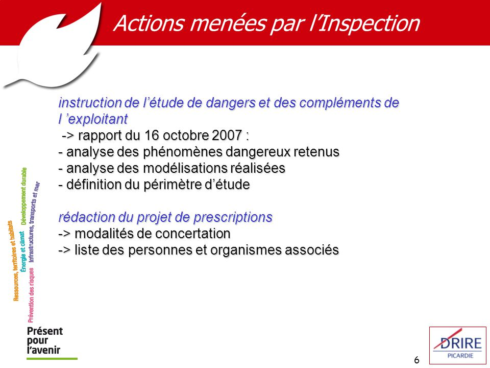 Actions menées par l'Inspection