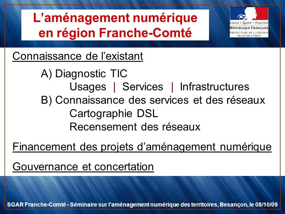 L'aménagement numérique en région Franche-Comté