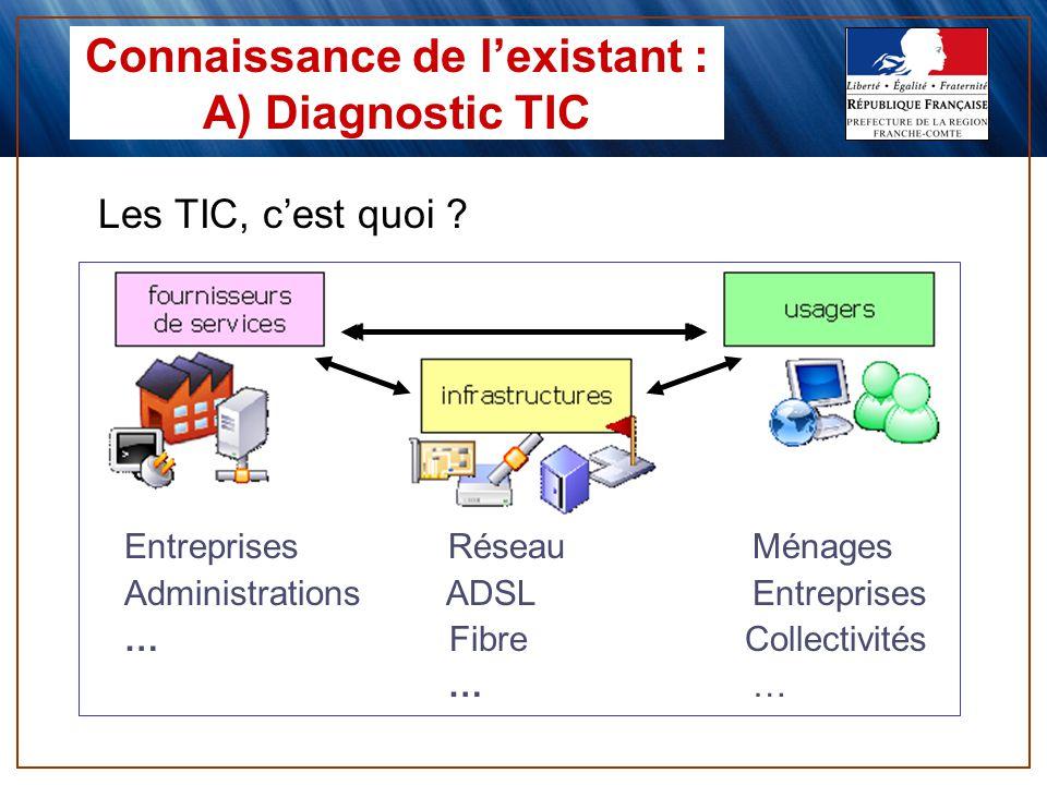 Connaissance de l'existant : A) Diagnostic TIC