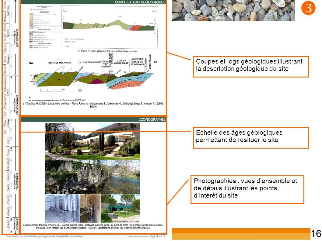  Coupes et logs géologiques illustrant la description géologique du site. Échelle des âges géologiques permettant de resituer le site.