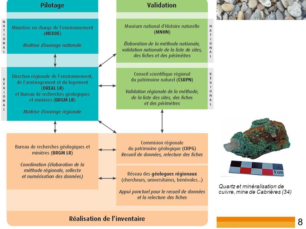 Quartz et minéralisation de cuivre, mine de Cabrières (34)
