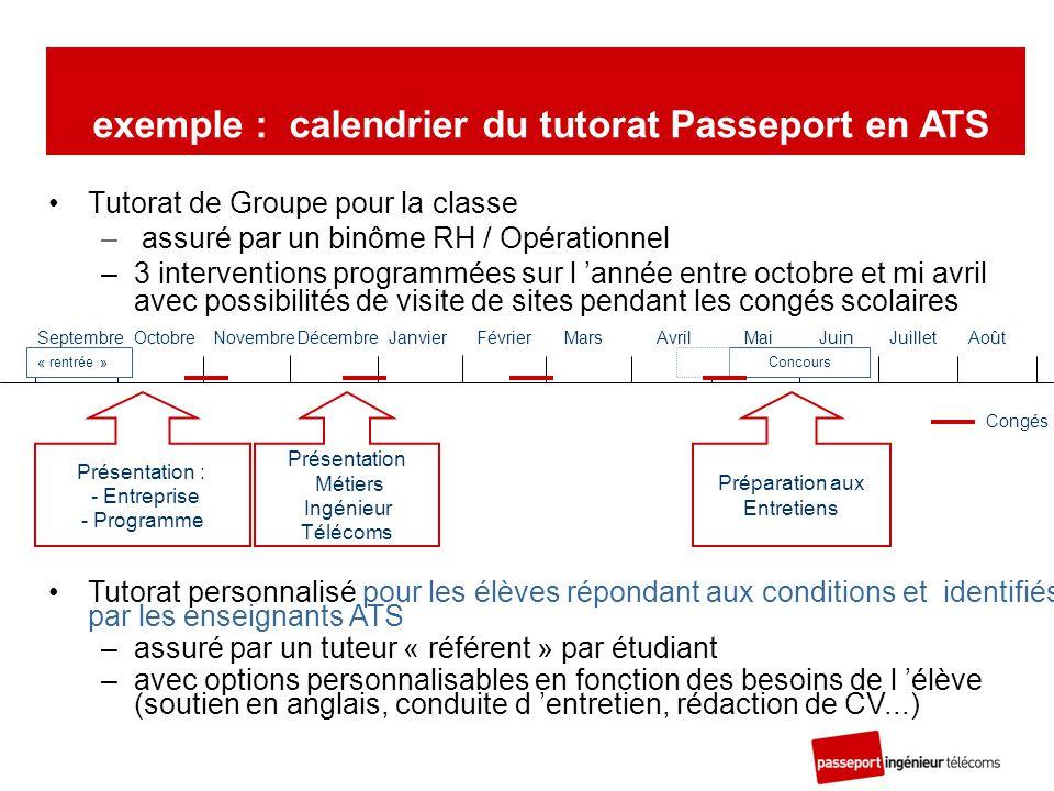exemple : calendrier du tutorat Passeport en ATS