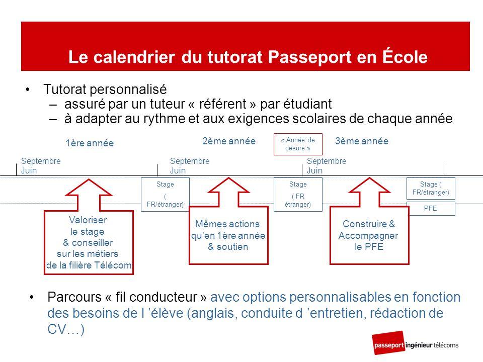 Le calendrier du tutorat Passeport en École
