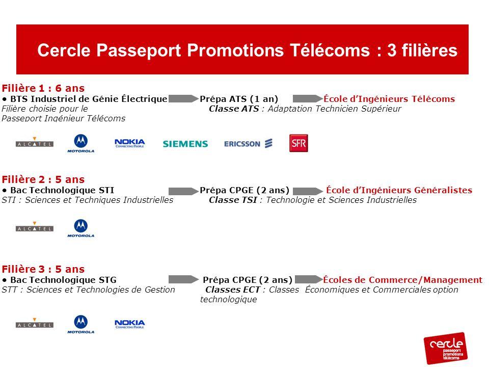 Cercle Passeport Promotions Télécoms : 3 filières