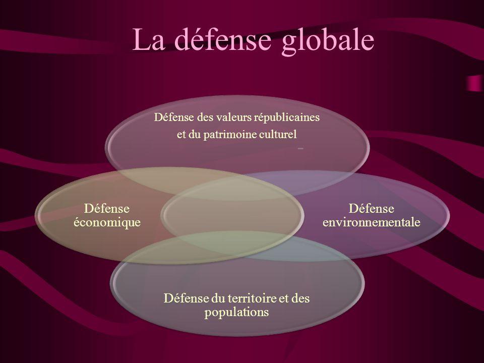La défense globale Défense du territoire et des populations