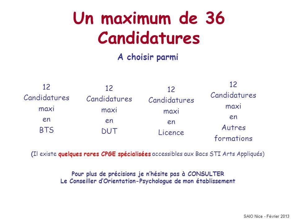 Un maximum de 36 Candidatures
